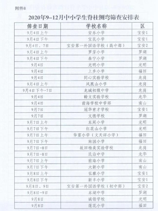 2021年不限户籍,不收费!深圳中小学生一定要参加的健康检查!